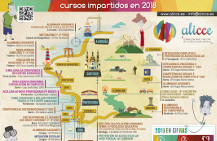 Infografía Alicce año 2018